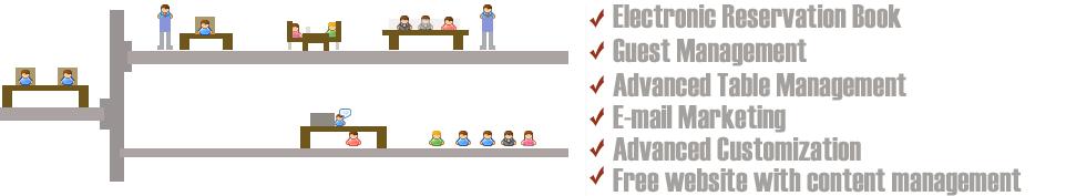Free Restaurant Software - Restaurant table management software free